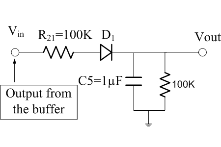 GTTP Rectify and filter.jpg