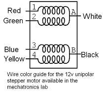 Stepper wire colors.png