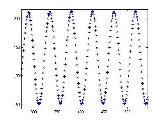 Data logging with an EEPROM - Northwestern Mechatronics Wiki