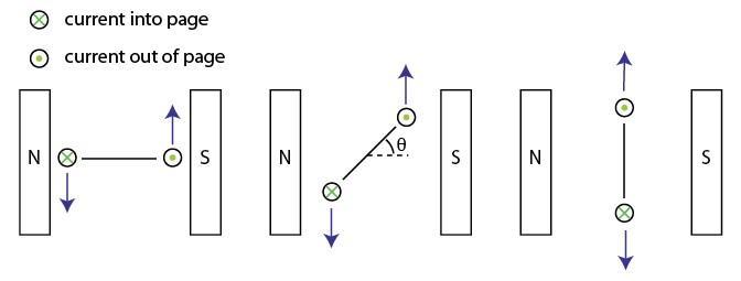 brushed dc motor theory