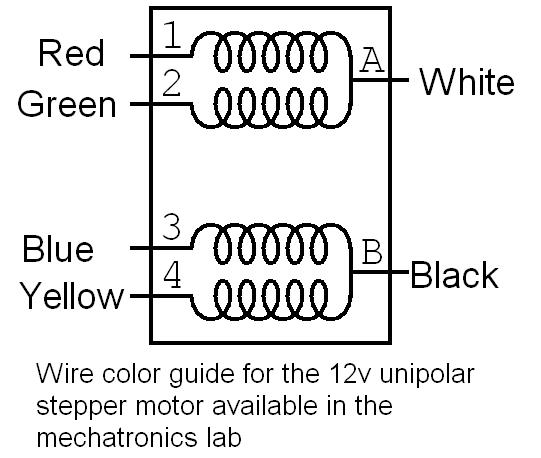File:Stepper wire colors.jpg