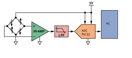 12v audio amplifier circuit diagram circuit diagram amplifier