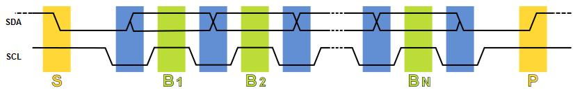 PIC32MX: I2C Communication between PIC32s - Northwestern