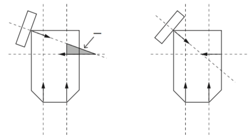 Evaluating Form Closure Project - Northwestern Mechatronics Wiki