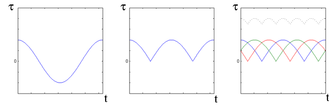 Torque graphs.png