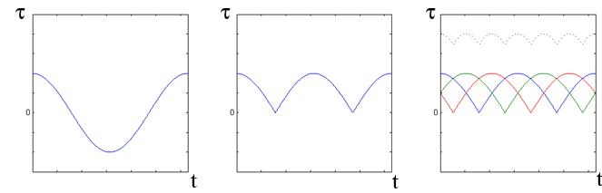 Pleasant Brushed Dc Motor Theory Northwestern Mechatronics Wiki Wiring Database Brom4X4Andersnl