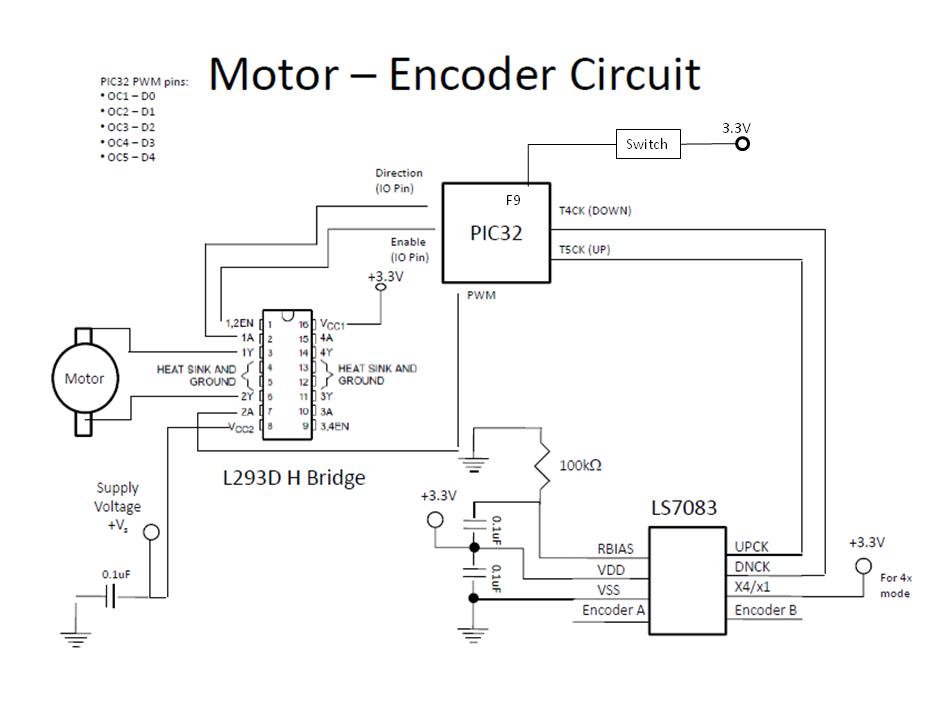 Wiring an encoder wiring get free image about wiring diagram for Encoder for motor control