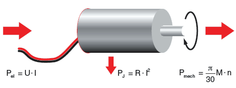Dc motor power.png