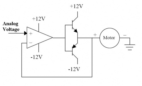 linear amplifier motor driver