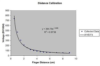 Distance Calibration.jpg