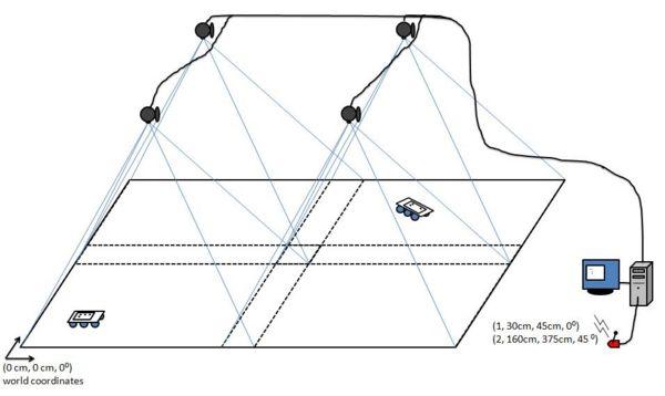 Indoor Localization System - Northwestern Mechatronics Wiki