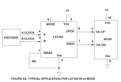 Nu32v2 Using The Ls7183 Quadrature Clock Converter