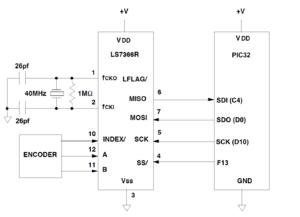 Using the LS7366R SPI Quadrature Counter - Northwestern