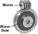 Worm drive.png